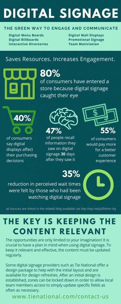 Digital Signage Will Not Be Ignored