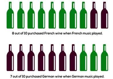 wine selections and music