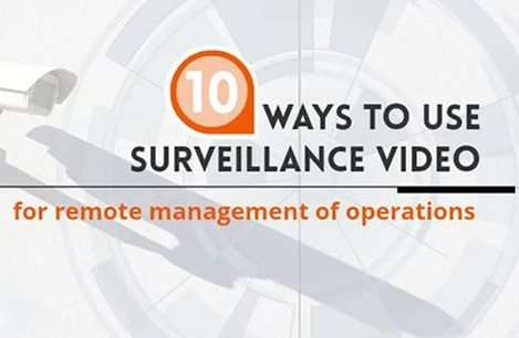 Use video surveillance