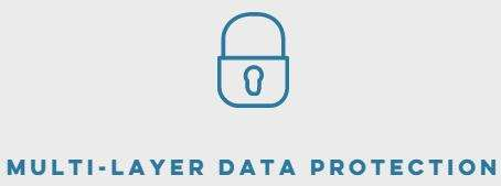 multi layer data protection