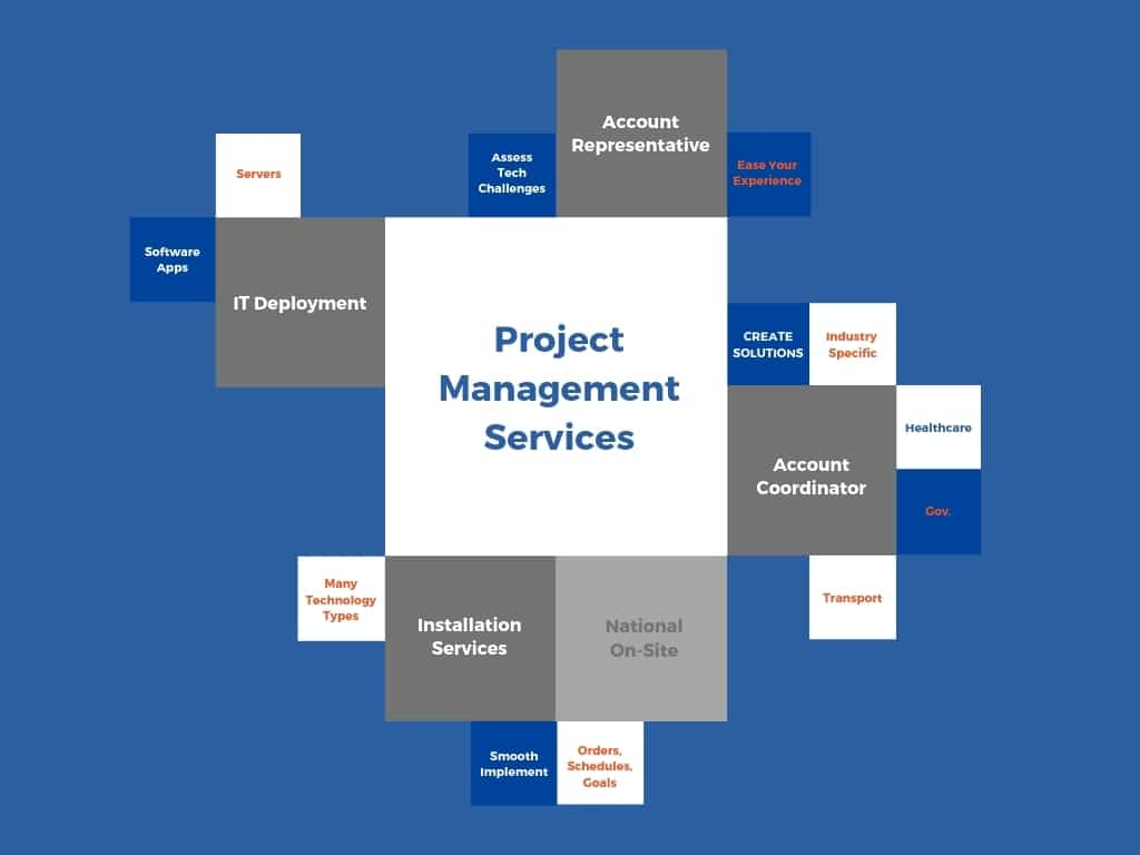 Tie National Project Management